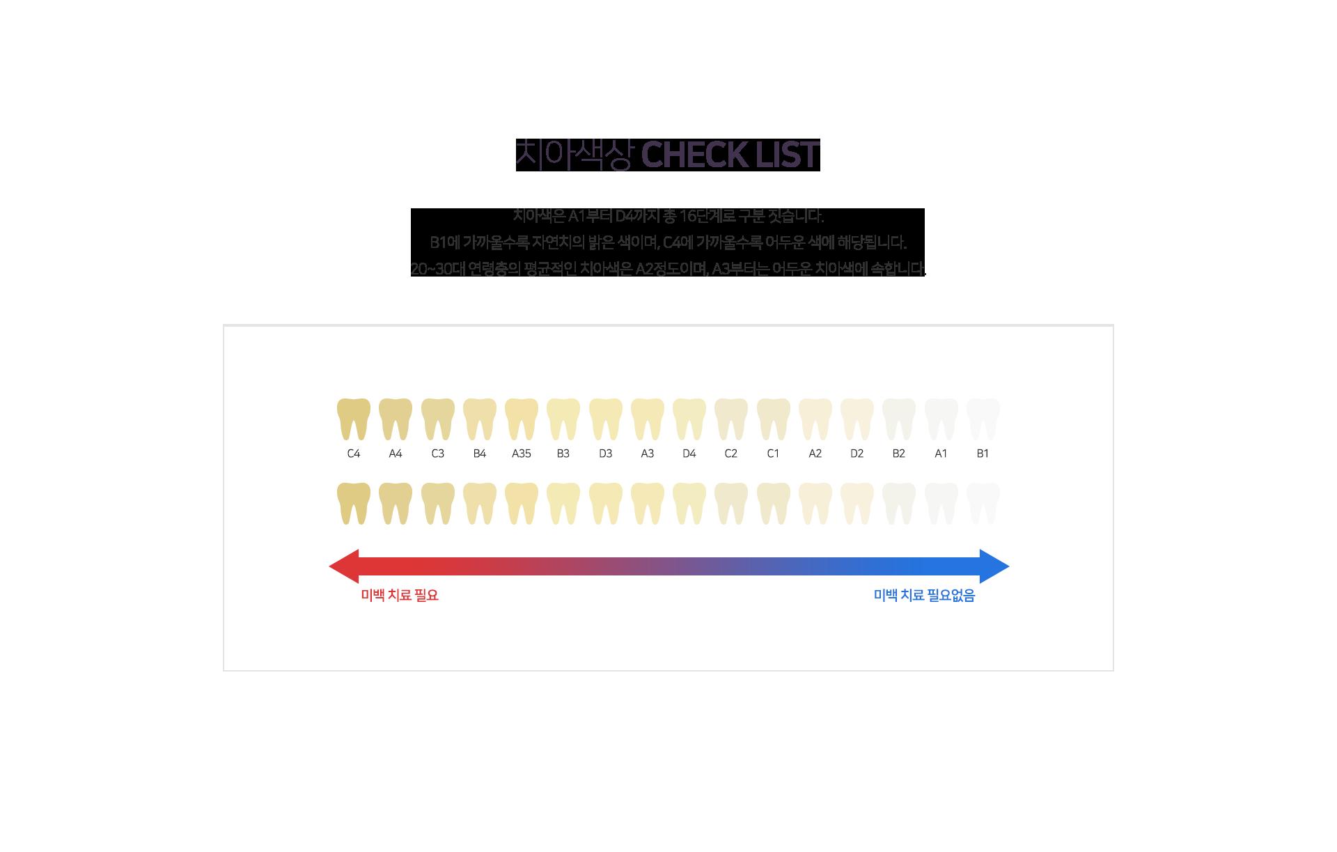 치아색상 CHECK LIST