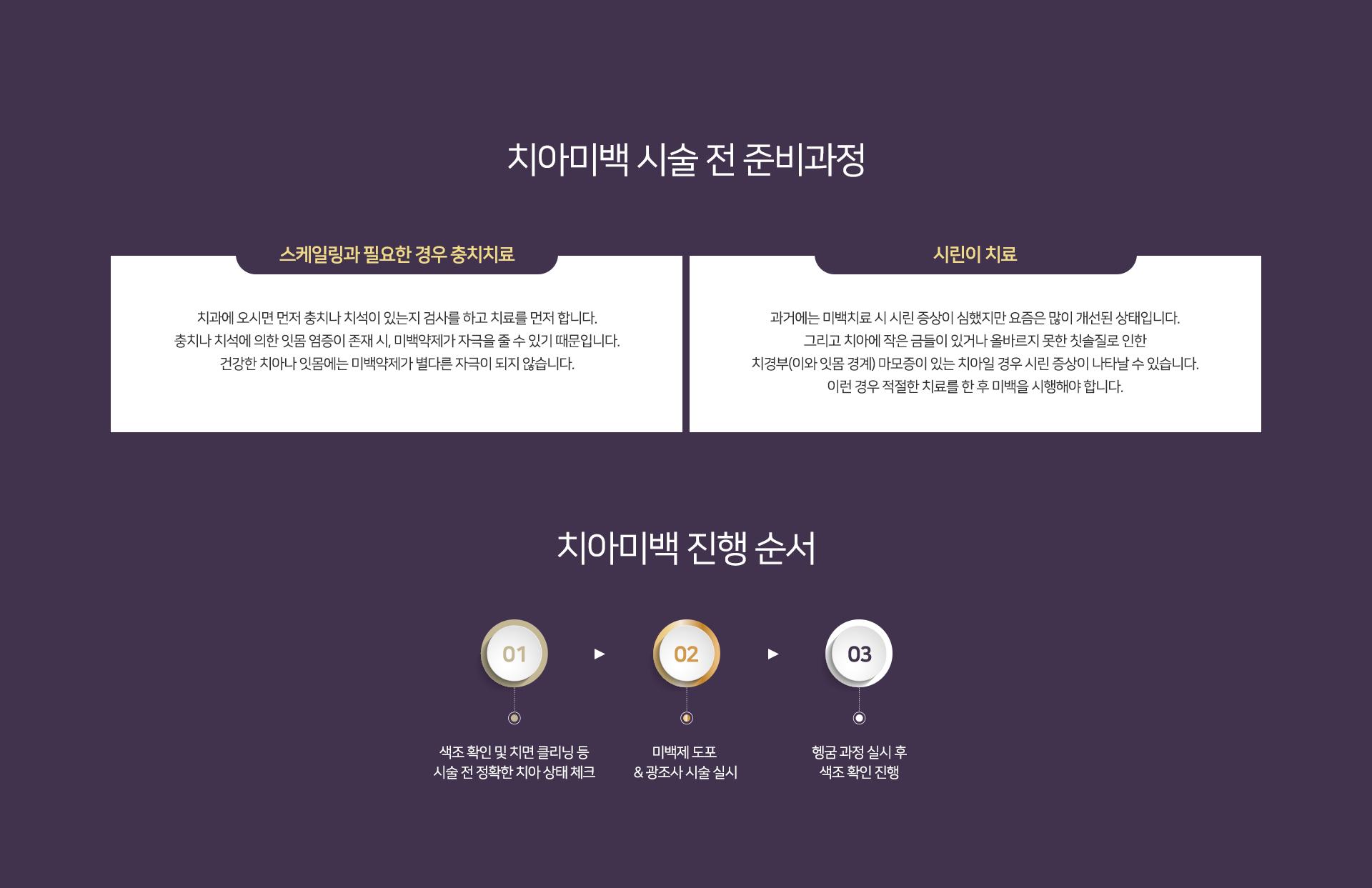 치아미백 시술 전 준비과정