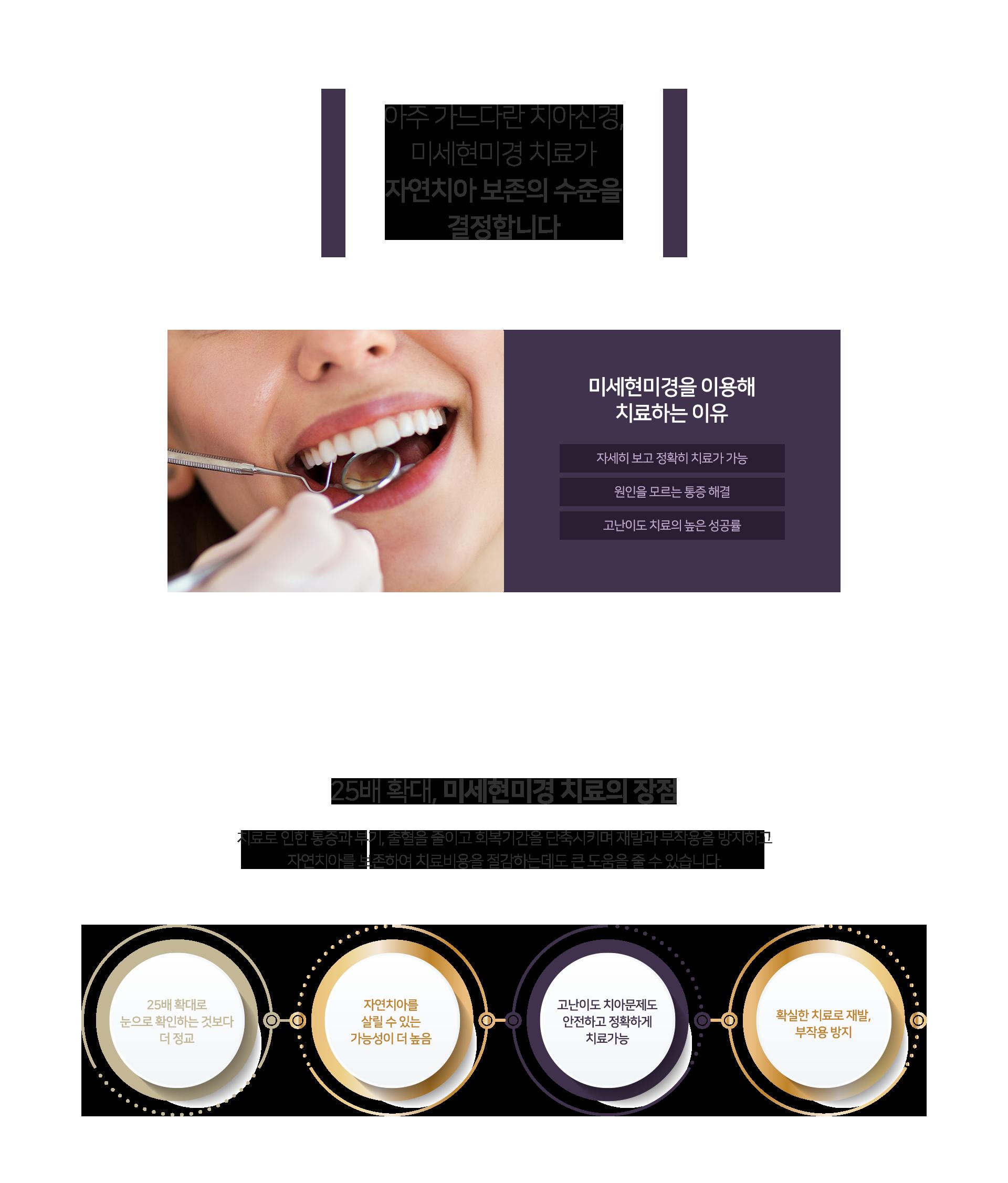 아주 가느다란 치아신경, 미세현미경 치료가 자연치아 보존의 수준을 결정합니다. 25배 확대, 미세현미경 치료의 장점